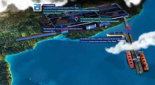 Порт Вера на 20 млн тонн