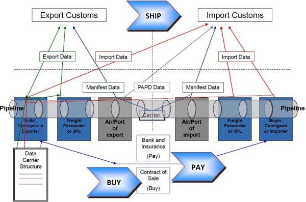 Основы цифровой экономики (часть 5)