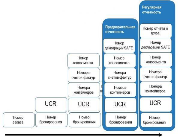 Основы цифровой экономики (часть 6)